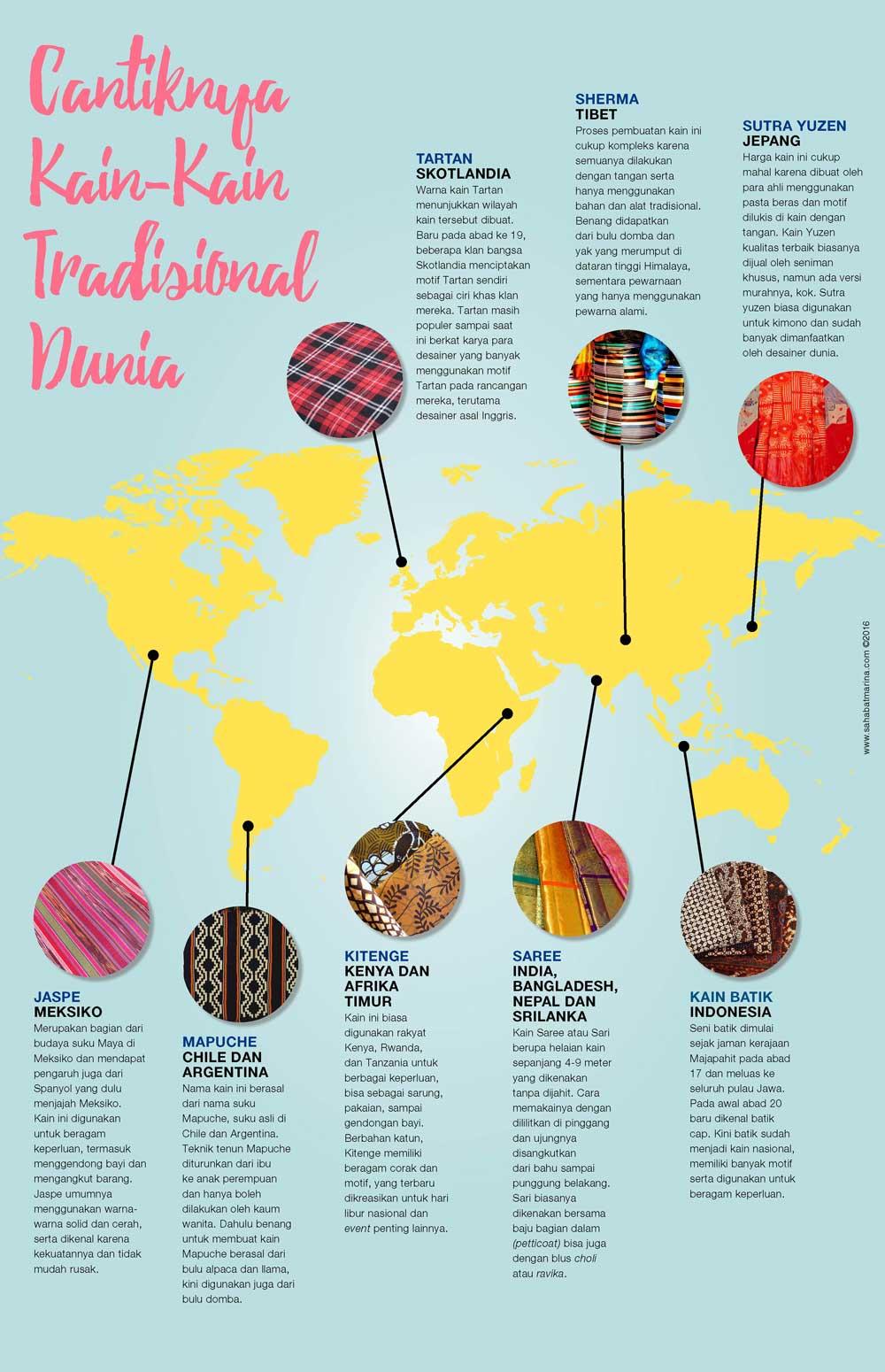 cantiknya kain-kain tradisional dunia