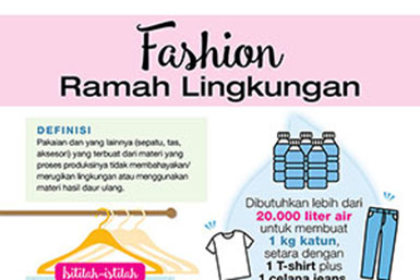 fashion ramah lingkungan